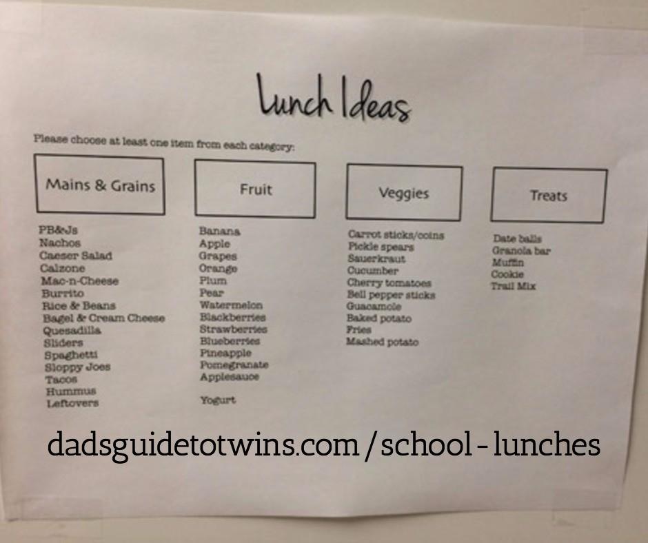 Lunch Idea List